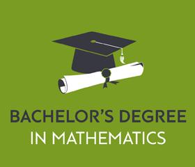 Balechors degree in matematics